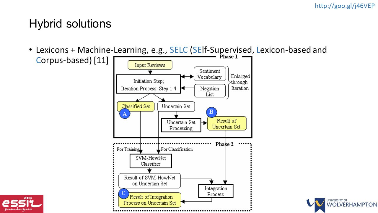 Hybrid solutions Lexicons + Machine-Learning, e.g., SELC (SElf-Supervised, Lexicon-based and Corpus-based) [11]